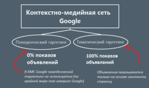 google-%d0%ba%d0%bc%d1%81-1