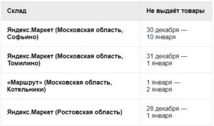 График работы склада Wildberries, Ozon, Яндекс.Маркет